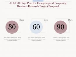 30 60 90 Days Plan For Designing And Proposing Business Research Project Proposal Ppt File