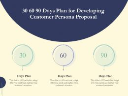30 60 90 Days Plan For Developing Customer Persona Proposal Ppt Powerpoint Model