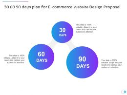 30 60 90 Days Plan For E Commerce Website Design Proposal Ppt Background Designs