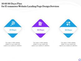 30 60 90 Days Plan For E Commerce Website Landing Page Design Services Attention Ppt Styles Summary