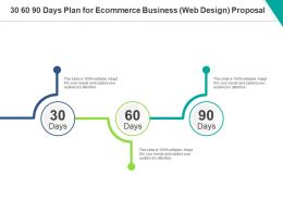 30 60 90 Days Plan For Ecommerce Business Web Design Proposal Ppt Powerpoint Presentation Professional Slideshow