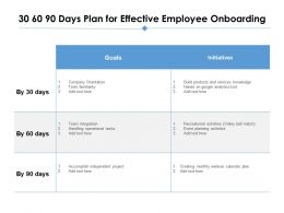 30 60 90 Days Plan For Effective Employee Onboarding