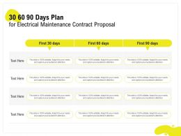 30 60 90 Days Plan For Electrical Maintenance Contract Proposal Ppt Powerpoint Show