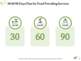 30 60 90 Days Plan For Food Providing Services Ppt Powerpoint Presentation Show