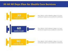 30 60 90 Days Plan For Health Care Services Ppt Powerpoint Presentation Pictures Graphics