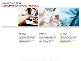 30 60 90 Days Plan For Human Resources Proposal Ppt Powerpoint Presentation Layouts