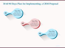 30 60 90 Days Plan For Implementing A CRM Proposal Ppt Powerpoint Presentation File