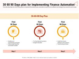 30 60 90 Days Plan For Implementing Budget Evaluation Ppt Presentation Files