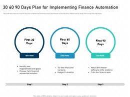 30 60 90 Days Plan For Implementing Finance Automation N418 Ppt Slides