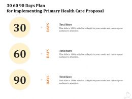 30 60 90 Days Plan For Implementing Primary Health Care Proposal Ppt Clipart