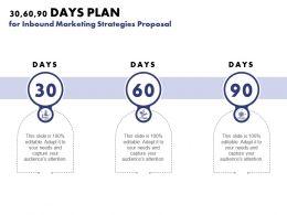 30 60 90 Days Plan For Inbound Marketing Strategies Proposal Ppt Powerpoint Slide