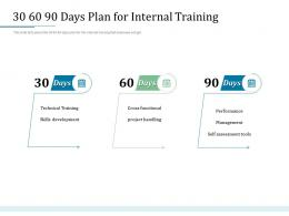30 60 90 Days Plan For Internal Training Bank Operations Transformation Ppt Outline Layouts