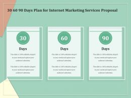 30 60 90 Days Plan For Internet Marketing Services Proposal Ppt Icon Designs