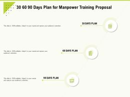 30 60 90 Days Plan For Manpower Training Proposal Ppt Powerpoint Presentation Model Sample