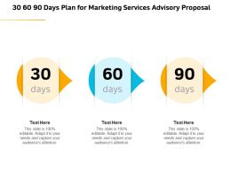 30 60 90 Days Plan For Marketing Services Advisory Proposal Ppt Infographics