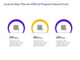 30 60 90 Days Plan For Official Proposal Cultural Event Ppt Powerpoint Picture