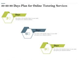 30 60 90 Days Plan For Online Tutoring Services Ppt Powerpoint Presentation Gallery Visuals