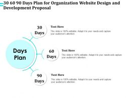 30 60 90 Days Plan For Organization Website Design And Development Proposal Ppt Icon