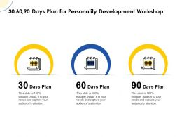 30 60 90 Days Plan For Personality Development Workshop Ppt Powerpoint Visuals