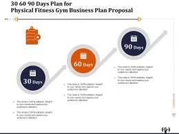 30 60 90 Days Plan For Physical Fitness Gym Business Plan Proposal Ppt File Design