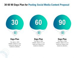 30 60 90 Days Plan For Posting Social Media Content Proposal Powerpoint Presentation Deck