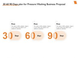 30 60 90 Days Plan For Pressure Washing Business Proposal Ppt Powerpoint Presentation Slides
