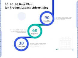 30 60 90 Days Plan For Product Launch Advertising Ppt Powerpoint Gallery Grid