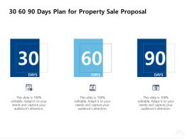30 60 90 Days Plan For Property Sale Proposal Ppt Powerpoint Presentation File