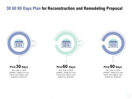30 60 90 Days Plan For Reconstruction And Remodeling Proposal Ppt Powerpoint Presentation
