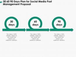 30 60 90 Days Plan For Social Media Post Management Proposal Ppt Powerpoint Presentation