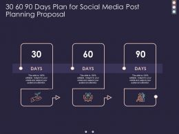 30 60 90 Days Plan For Social Media Post Planning Proposal Ppt Powerpoint Infographics