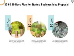 30 60 90 Days Plan For Startup Business Idea Proposal Ppt Powerpoint Presentation File