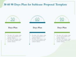 30 60 90 Days Plan For Sublease Proposal Template Ppt Powerpoint Master Slide