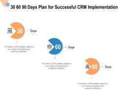 30 60 90 Days Plan For Successful CRM Implementation Ppt Powerpoint Icon