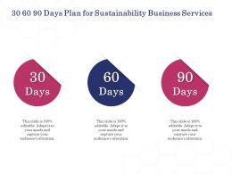 30 60 90 Days Plan For Sustainability Business Services Ppt Powerpoint Presentation Icon