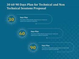 30 60 90 Days Plan For Technical And Non Technical Sessions Proposal Ppt Template