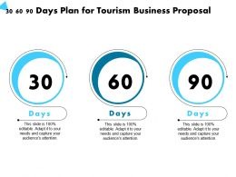 30 60 90 Days Plan For Tourism Business Proposal Audience Ppt Powerpoint Presentation Example