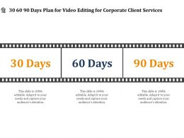 30 60 90 Days Plan For Video Editing For Corporate Client Services Ppt File Slides