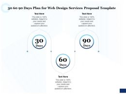 30 60 90 Days Plan For Web Design Services Proposal Template Ppt Powerpoint Show