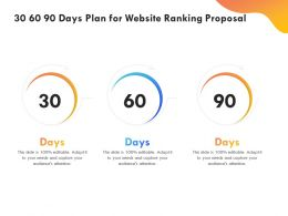 30 60 90 Days Plan For Website Ranking Proposal Ppt Powerpoint Portfolio