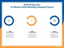 30 60 90 Days Plan For Wireless Radio Marketing Campaign Proposal Ppt File Slides