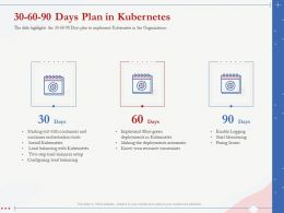 30 60 90 Days Plan In Kubernetes Implement Blue Green Ppt Presentation Backgrounds