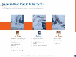 30 60 90 Days Plan In Kubernetes Organizations Ppt Powerpoint Presentation Examples