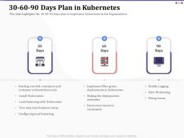 30 60 90 Days Plan In Kubernetes R419 Ppt Powerpoint Background Image