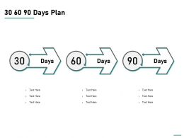30 60 90 Days Plan Management L742 Ppt Powerpoint Presentation