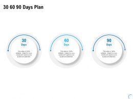 30 60 90 Days Plan Management L943 Ppt Powerpoint Presentation Slides