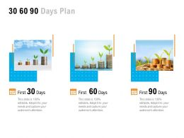 30 60 90 Days Plan Marketing C1050 Ppt Powerpoint Presentation File Design Ideas