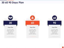 30 60 90 Days Plan N329 Powerpoint Presentation Example Topics