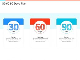 30 60 90 Days Plan Needs N257 Powerpoint Presentation Skills