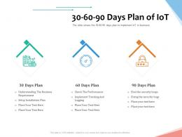 30 60 90 Days Plan Of IoT Internet Of Things IOT Overview Ppt Powerpoint Presentation Pictures